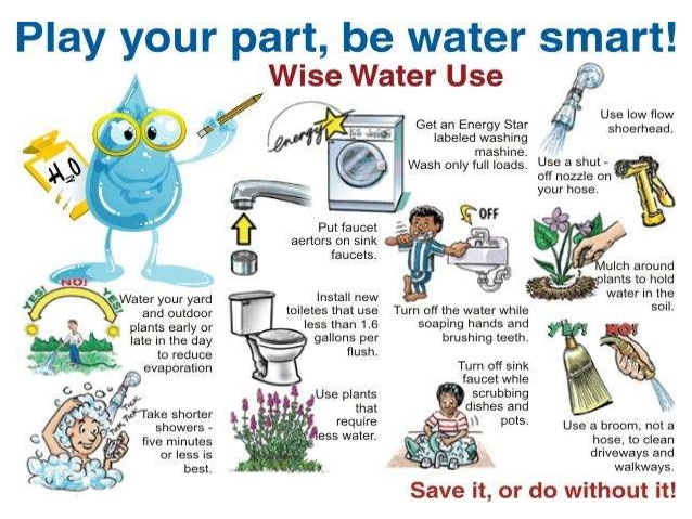 Personal use water conservation tips cowichan valley - Which uses more water bath or shower ...