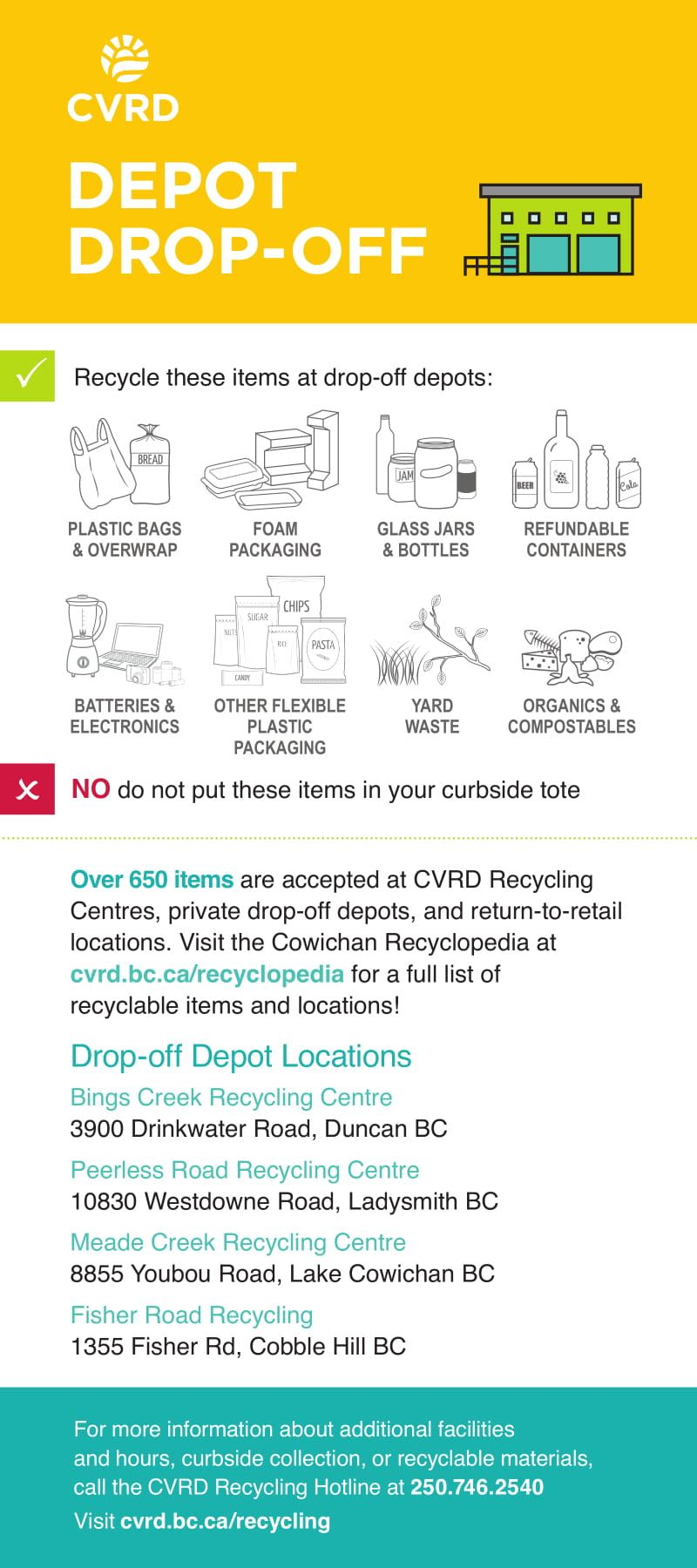 CVRD Curbside Recycling 2