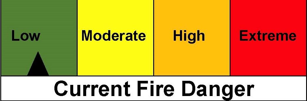 Fire Danger Rating Signs-Low