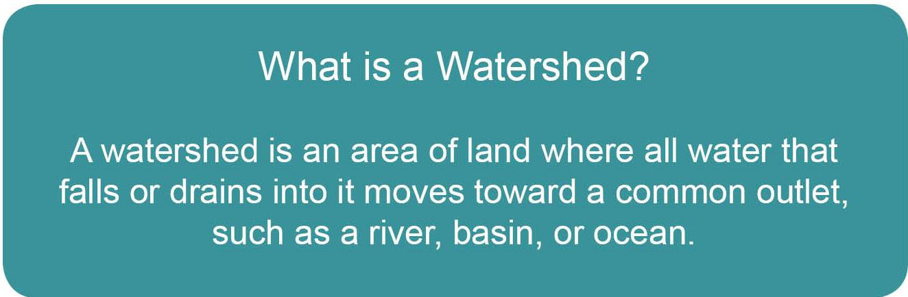 WhatIsAWatershed